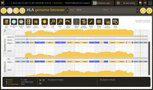 HLA genome browser